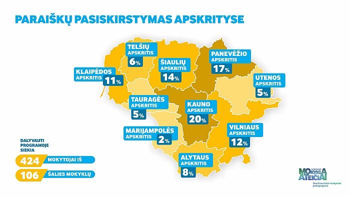 Kauno apskrityje – aktyviausi šalies mokytojai, norintys gvildenti šiuolaikinio ugdymo paslaptis