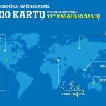 """PR. """"Tele2"""" rekordiškai mažina kainas: iki 100 kartų pigesni duomenys daugumoje pasaulio šalių"""
