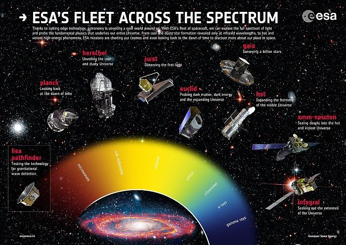 """Mokslininkai: naujas trimatis Paukščių tako žvaigždėlapis bus """"revoliucija astronomijoje"""""""